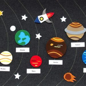 Kosmos zgóry